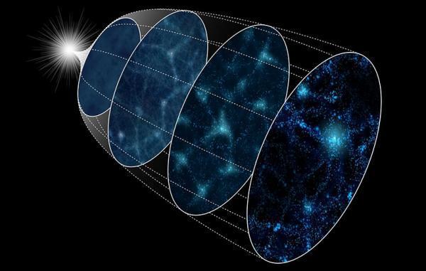 سریع ترین اَبَررایانه نجومی دنیا تورم کیهانی را شبیه سازی کرد